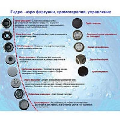 Гидромассажная система Koller Pool Kalipso Magic Plus с хромотерапией - фото